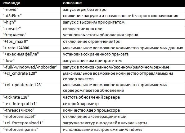 https://204305.selcdn.ru/ulive-games/%D0%BA%D0%BE%D0%BC%D0%B0%D0%BD%D0%B4%D1%8B.jpg